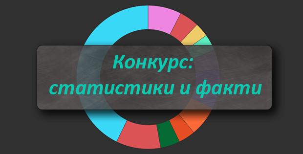 Конкурсът – статистики и факти